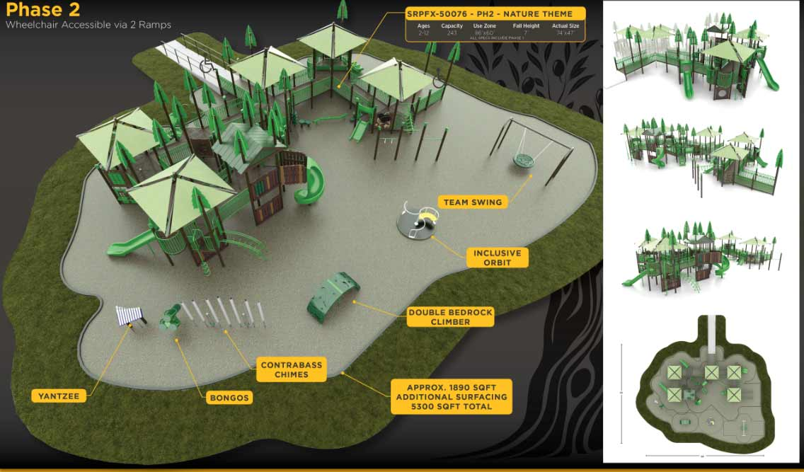 Features of an amazing Playground